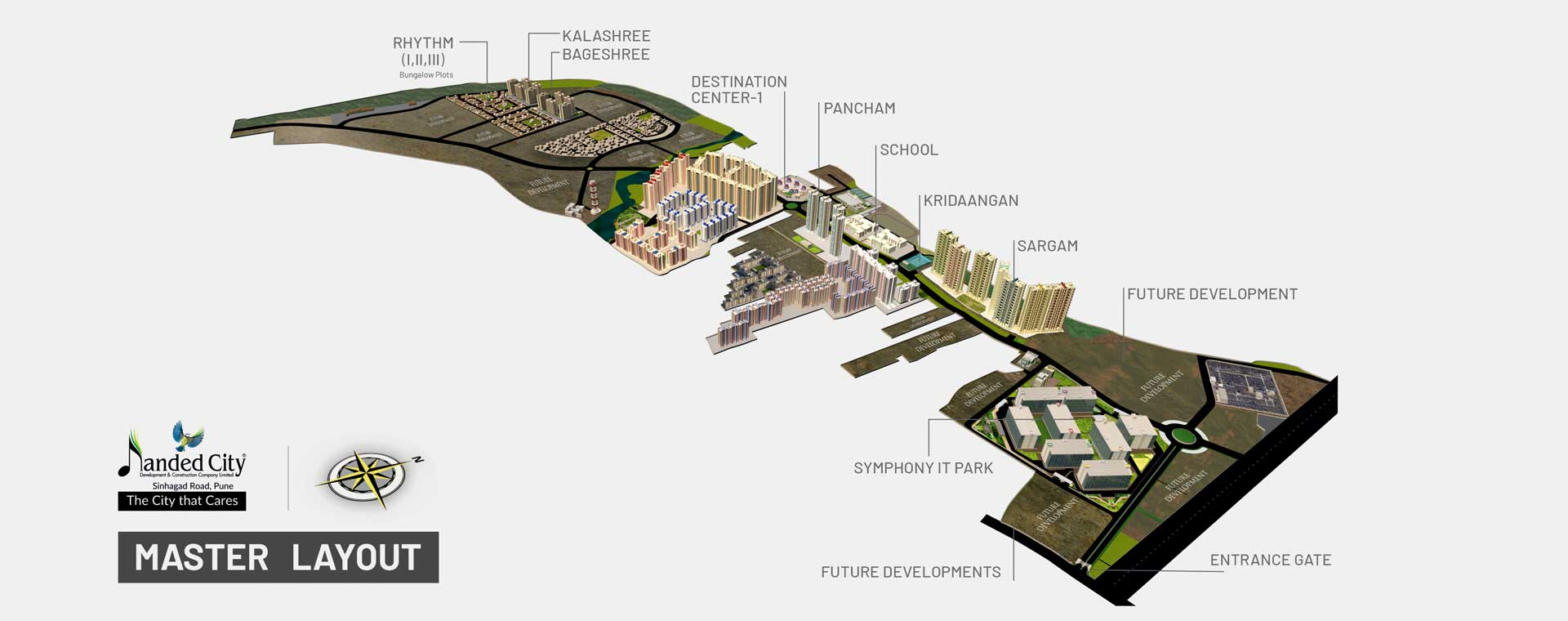Upcoming Residential Townships in Pune